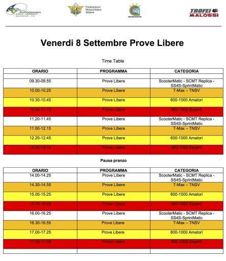 Venerdi-8-Settembre-prove-libere